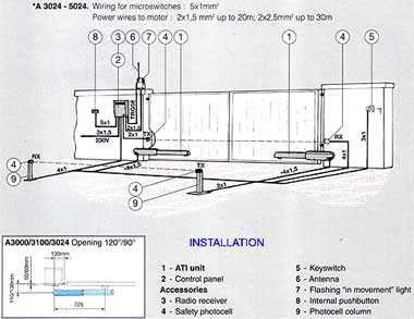 ATI_installation our system autogate came ati series came barrier wiring diagram at fashall.co