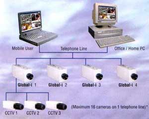 Global-I-2.jpg (10470 bytes)
